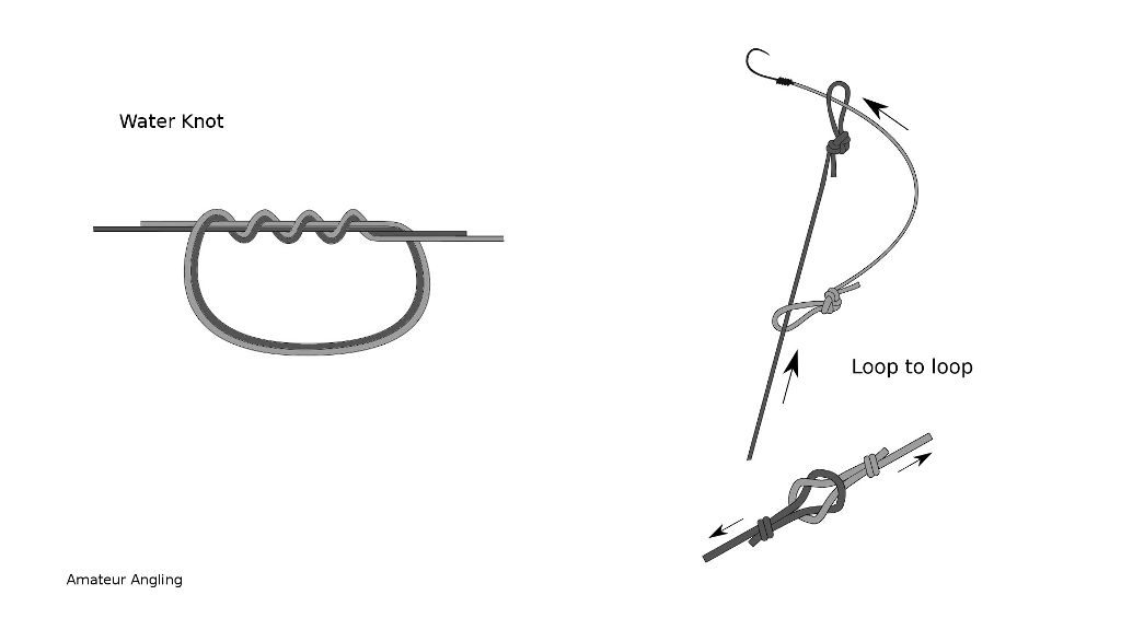 Hook length to main line