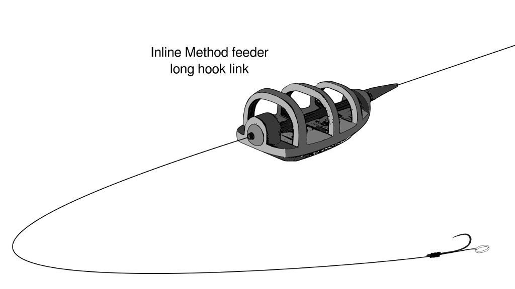 Inline method feeder long hook link