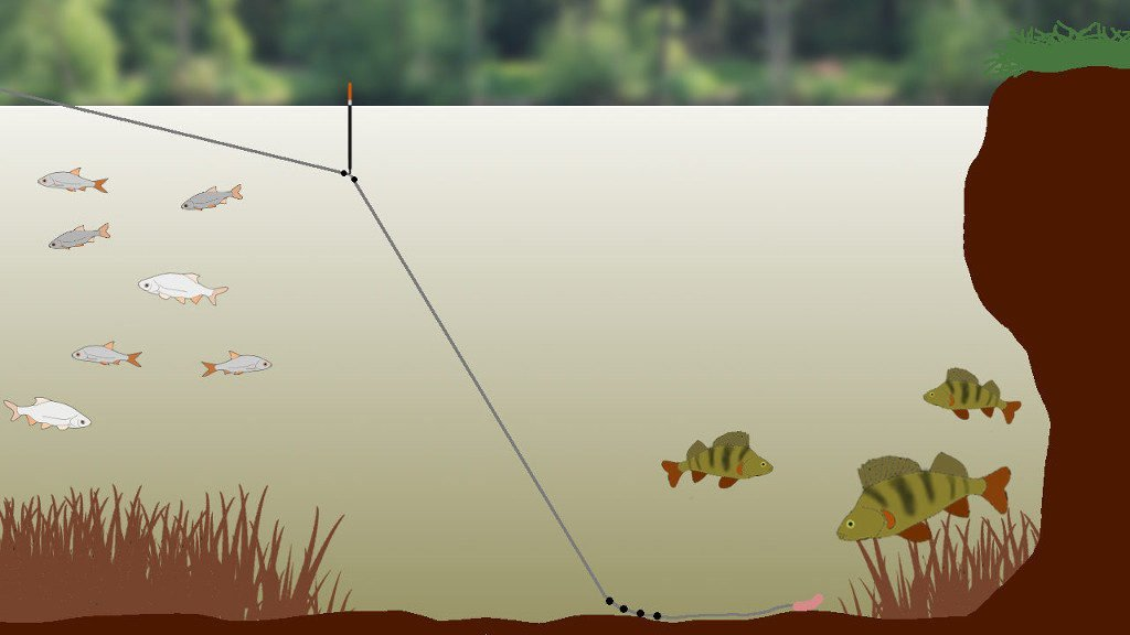 Float fishing by laying on